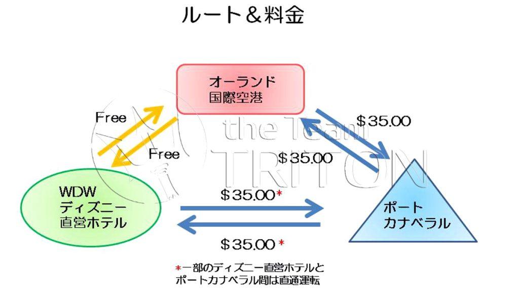 shuttle-bus-chart-01