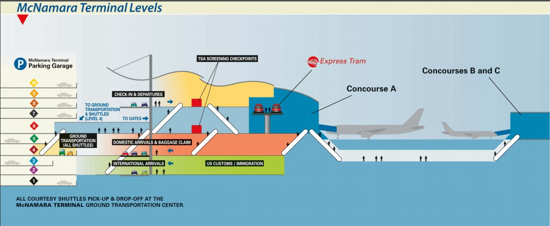マクナマル・ターミナル 地図